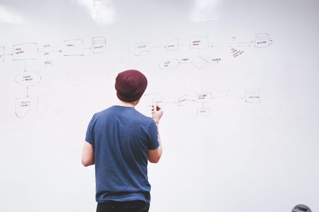 Diseña un plan de ventas