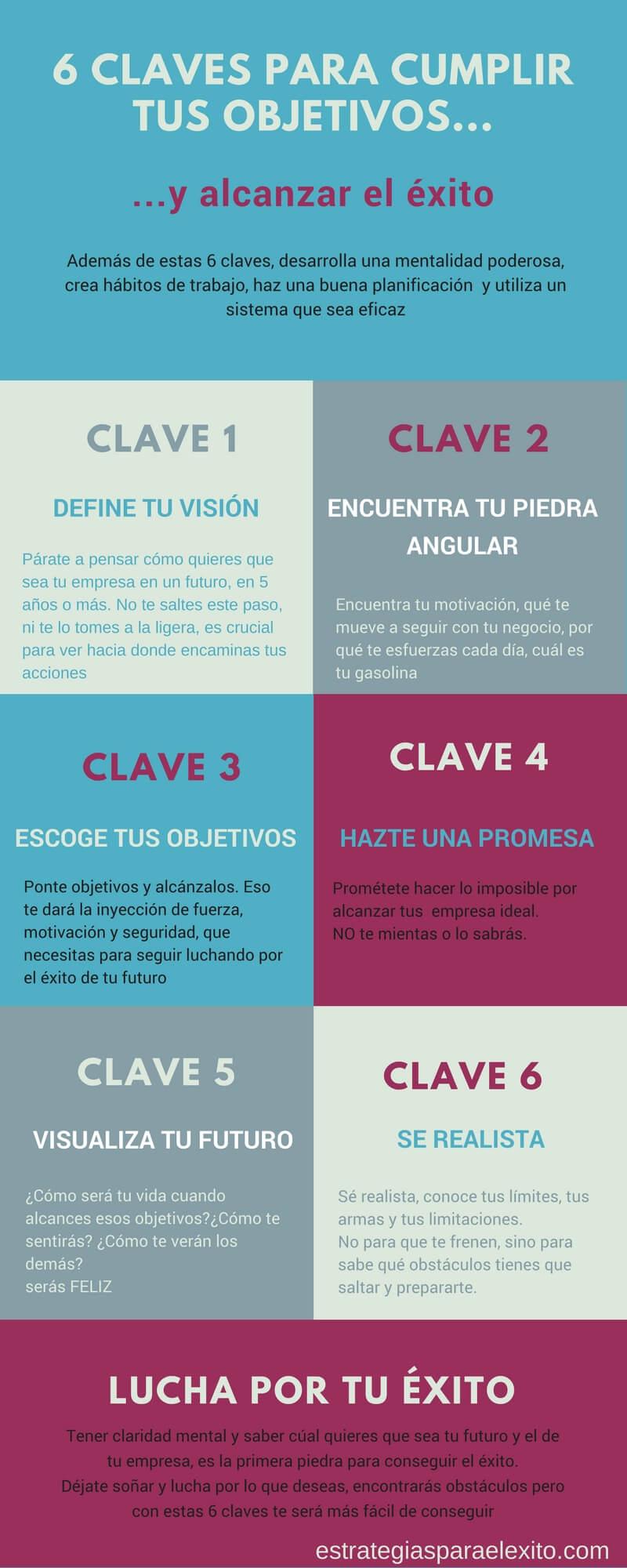 infografía 6 claves para alcanzar el éxito