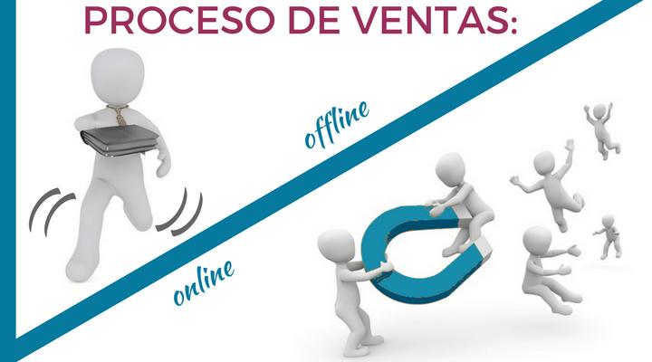 proceso de ventas offline y online