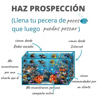 cómo hacer prospección